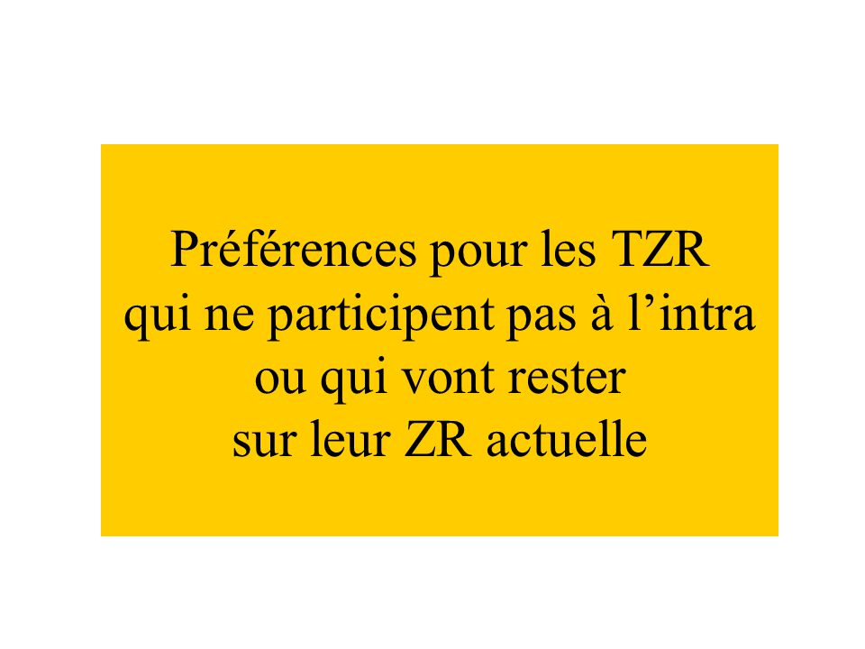 Préférences pour les TZR qui ne participent pas à l'intra ou qui vont rester sur leur ZR actuelle