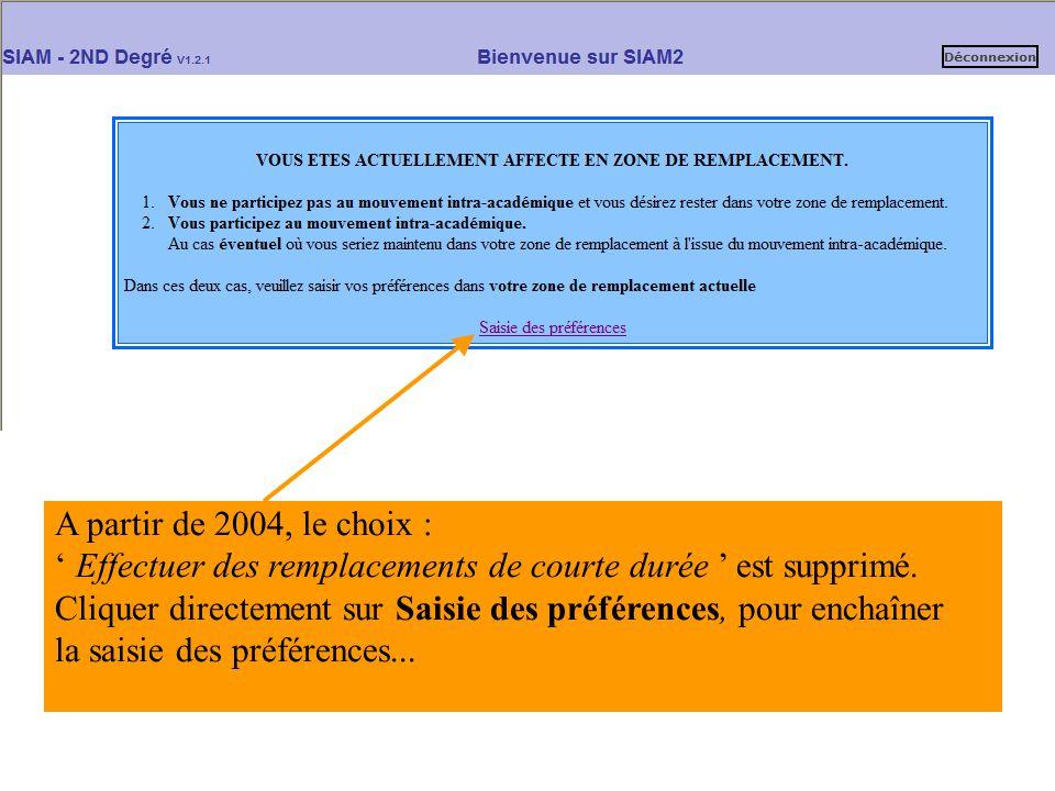 A partir de 2004, le choix : ' Effectuer des remplacements de courte durée ' est supprimé.