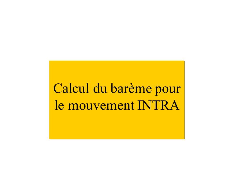 Calcul du barème pour le mouvement INTRA