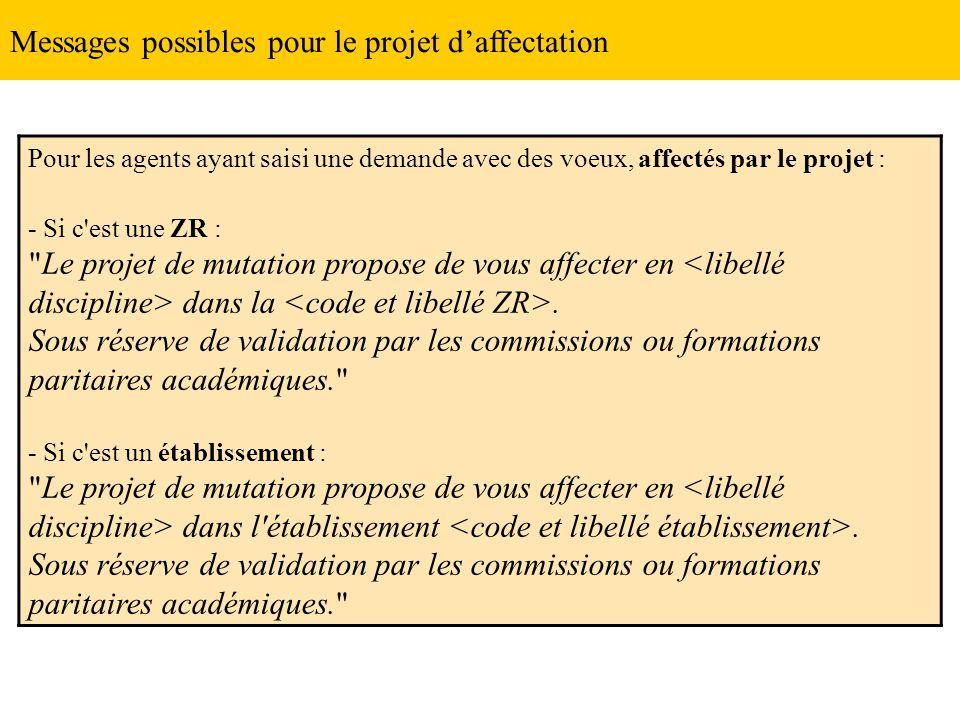 Messages possibles pour le projet d'affectation