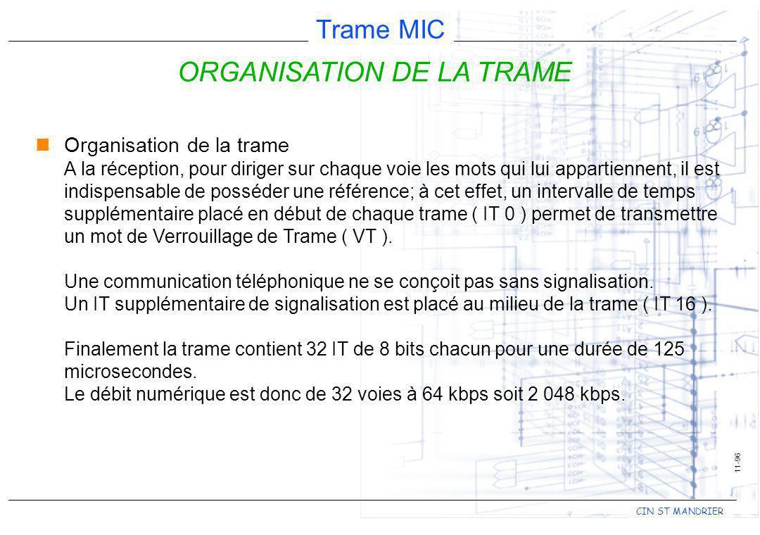 ORGANISATION DE LA TRAME