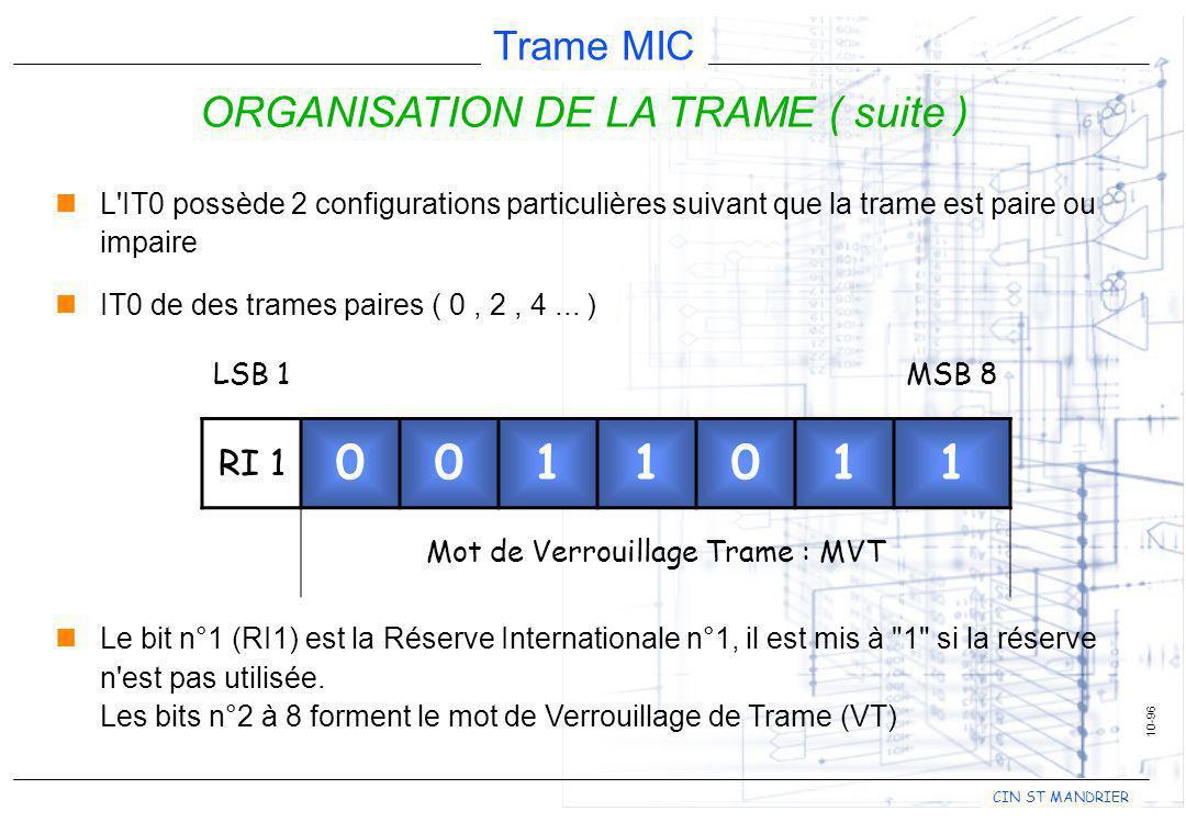 1 ORGANISATION DE LA TRAME ( suite ) RI 1