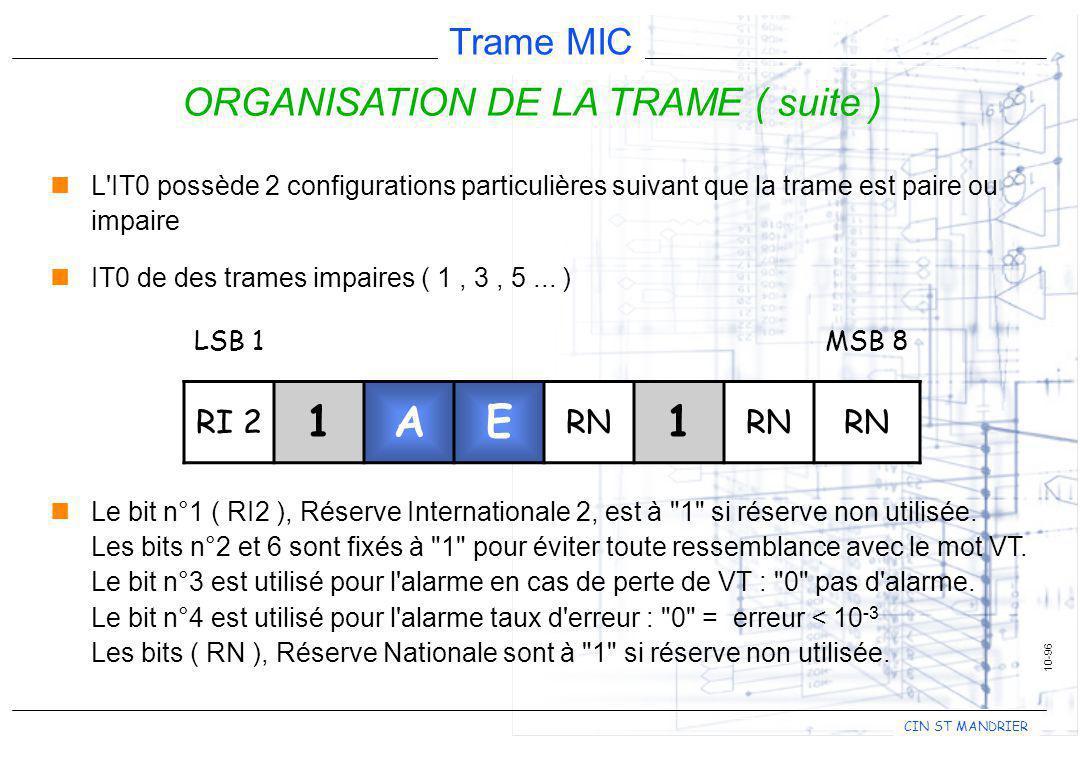 ORGANISATION DE LA TRAME ( suite )