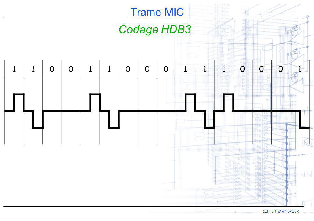 Codage HDB3 1