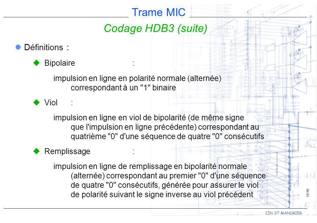 Codage HDB3 (suite) Définitions : Bipolaire :