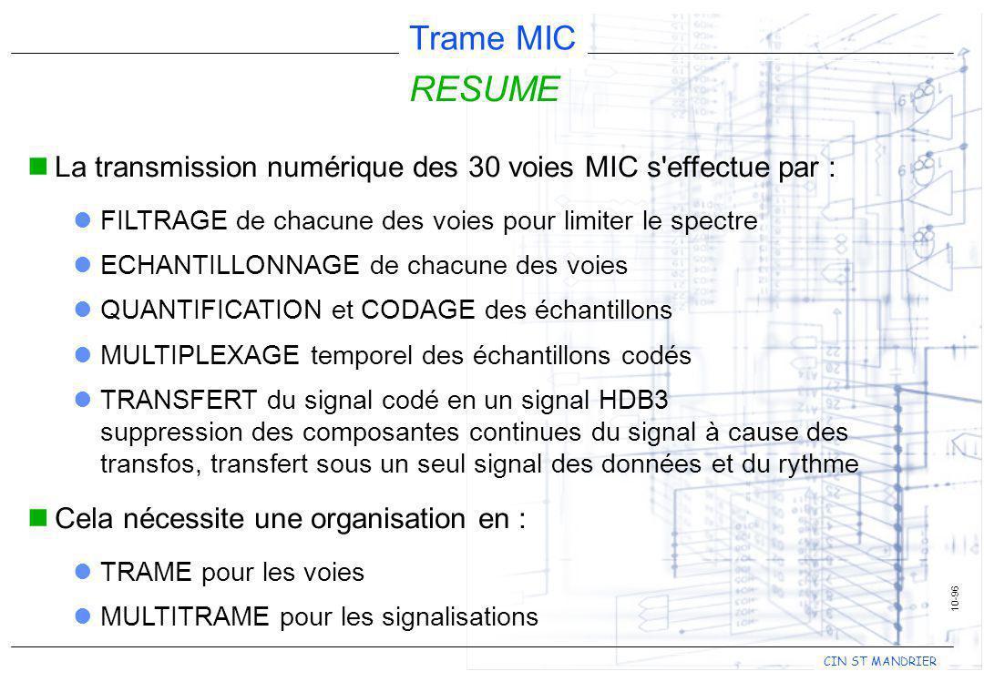 RESUME La transmission numérique des 30 voies MIC s effectue par :