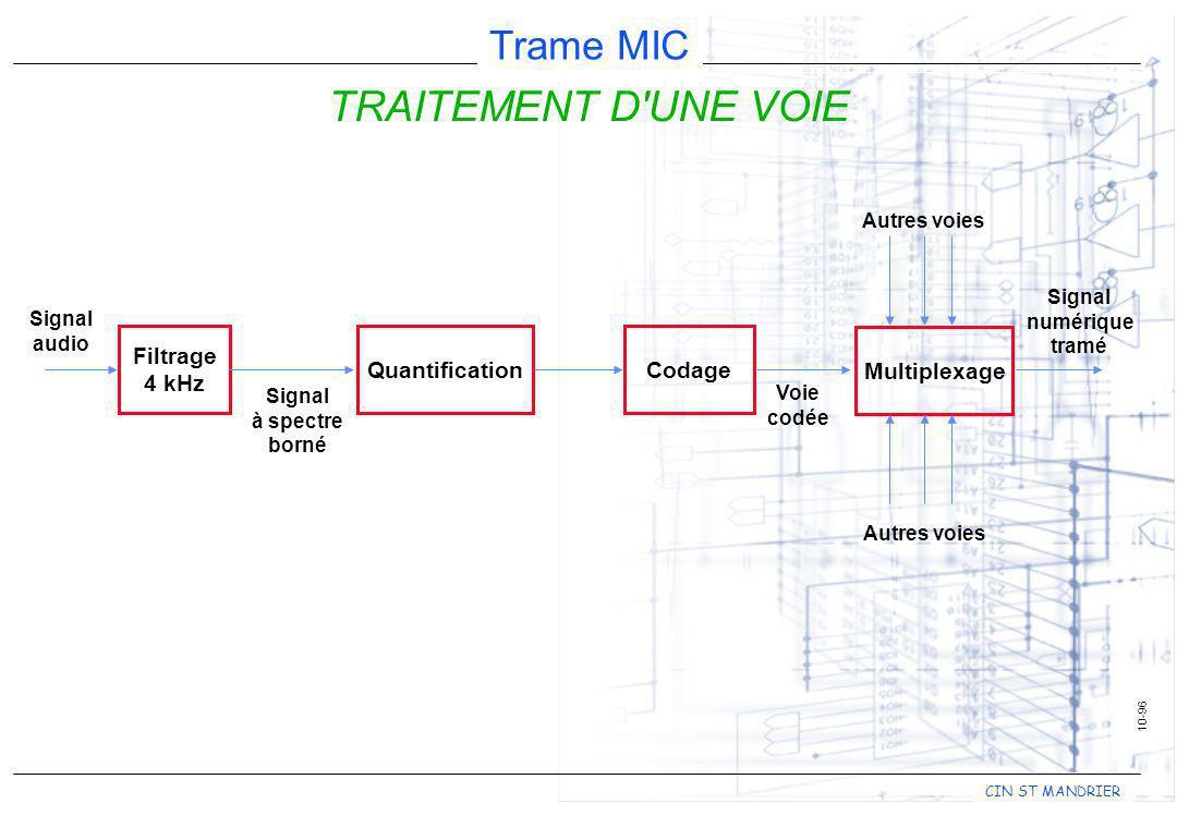 TRAITEMENT D UNE VOIE Filtrage 4 kHz Quantification Codage