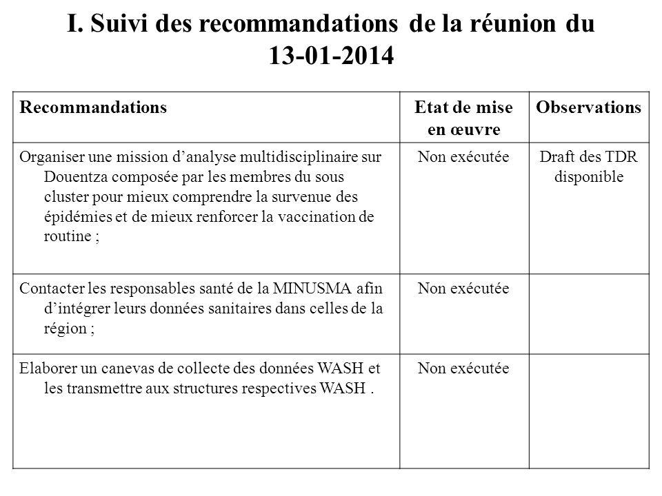 I. Suivi des recommandations de la réunion du 13-01-2014