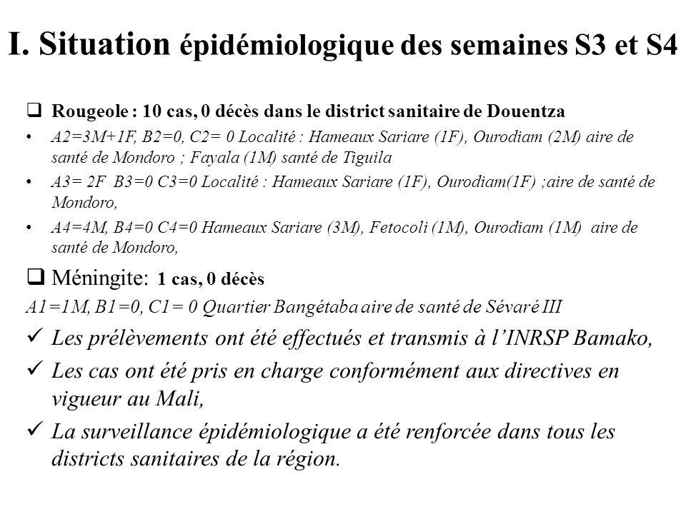 I. Situation épidémiologique des semaines S3 et S4