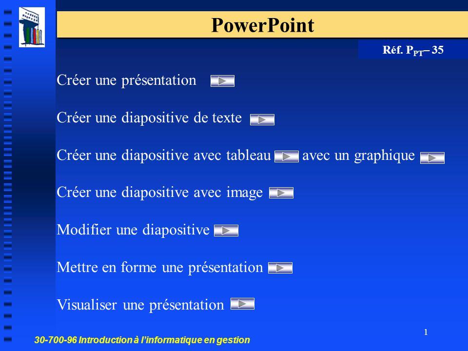 PowerPoint Créer une présentation Créer une diapositive de texte