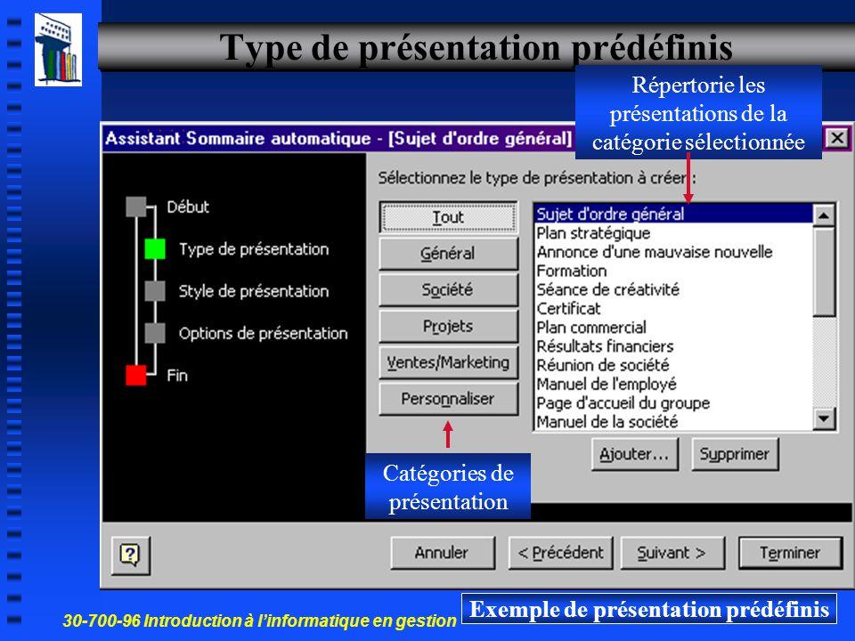 Type de présentation prédéfinis