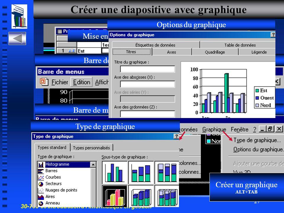 Créer une diapositive avec graphique