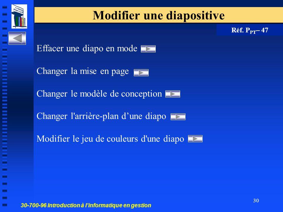 Modifier une diapositive
