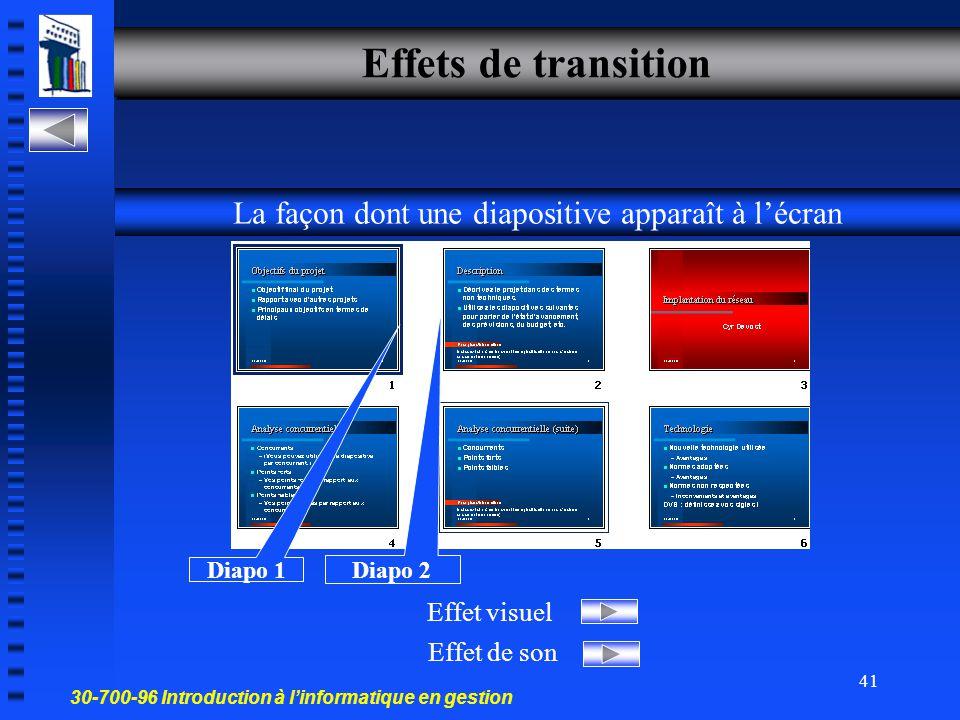 La façon dont une diapositive apparaît à l'écran