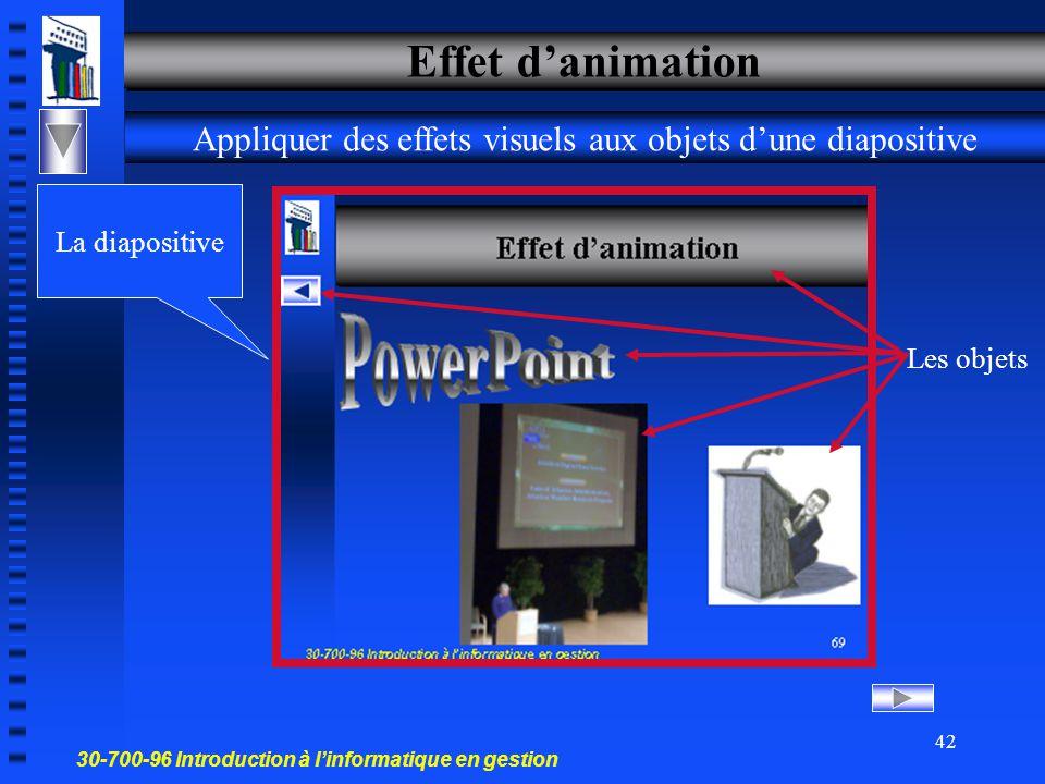 Appliquer des effets visuels aux objets d'une diapositive