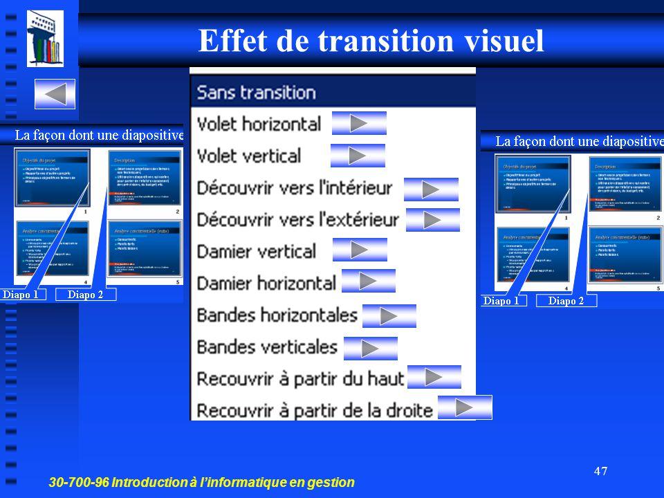 Effet de transition visuel