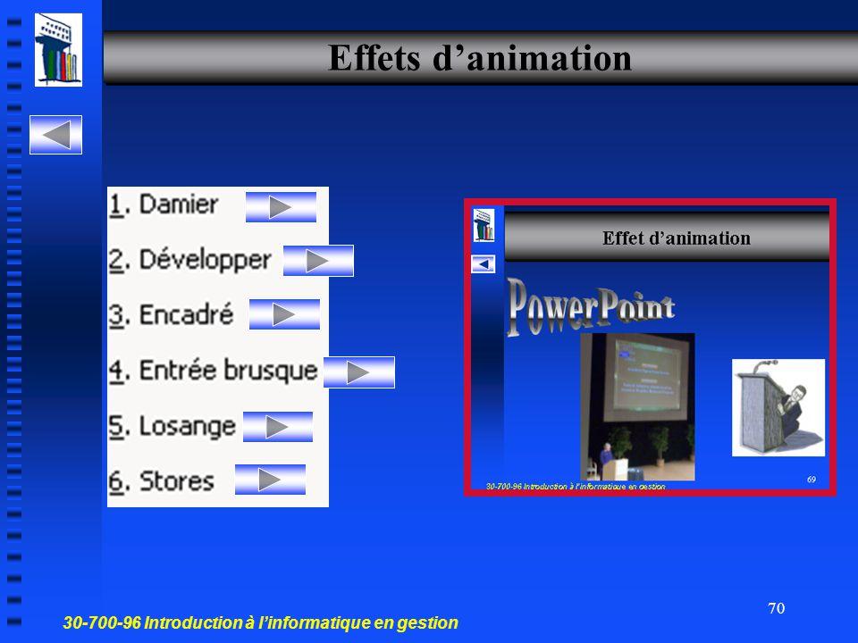 Effets d'animation Meubler la partie 2 1½hrs présentation du syllabus