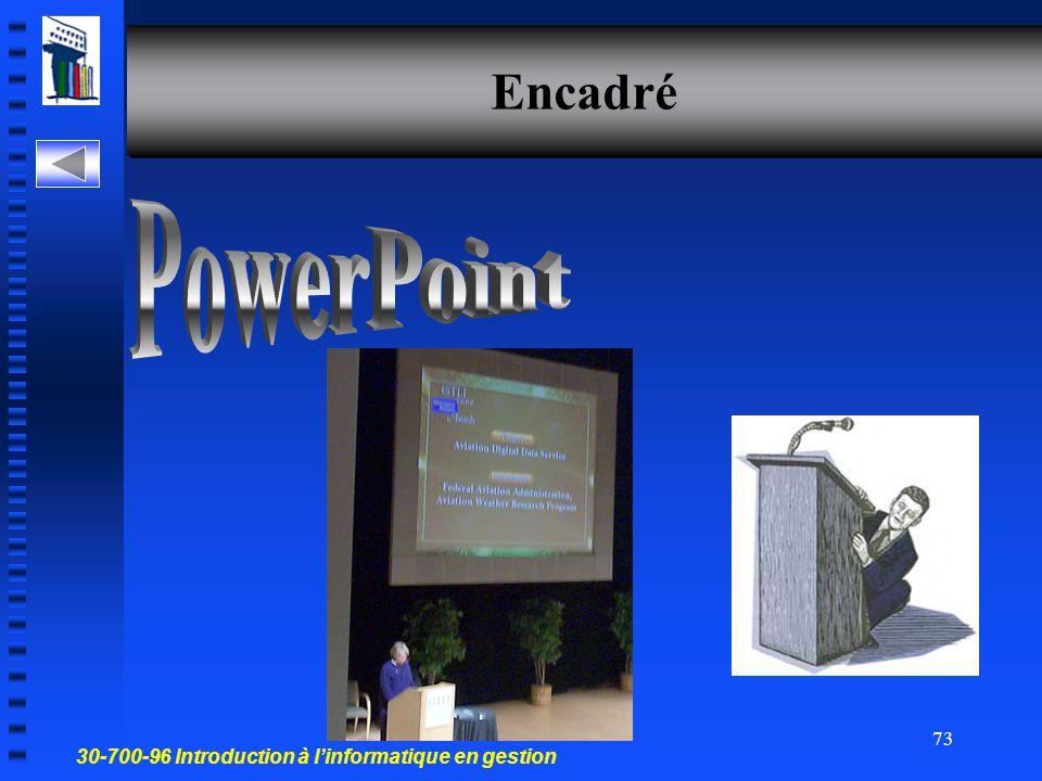 Encadré PowerPoint