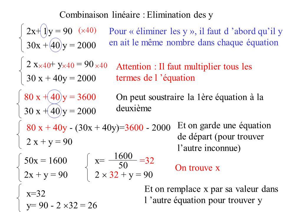Combinaison linéaire : Elimination des y