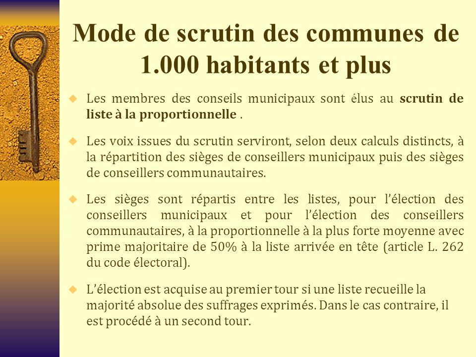 Mode de scrutin des communes de 1.000 habitants et plus