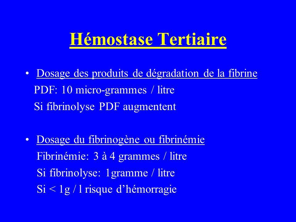 Hémostase Tertiaire Dosage des produits de dégradation de la fibrine