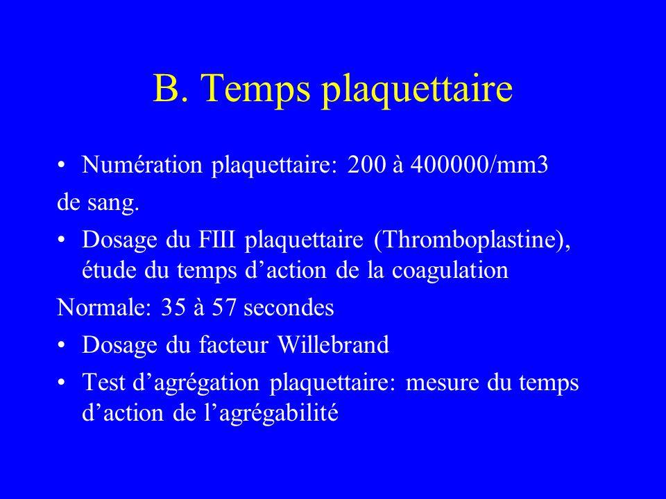 B. Temps plaquettaire Numération plaquettaire: 200 à 400000/mm3