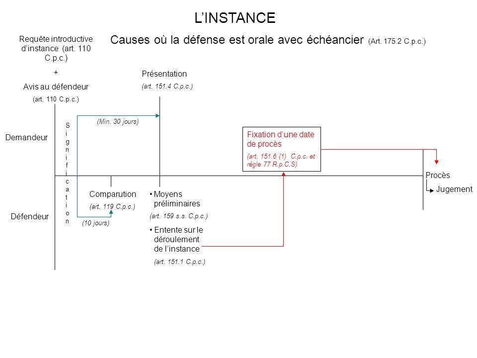 L'INSTANCE Causes où la défense est orale avec échéancier (Art. 175.2 C.p.c.) Requête introductive d'instance (art. 110 C.p.c.)