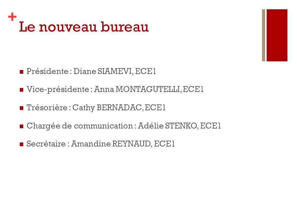 Le nouveau bureau Présidente : Diane SIAMEVI, ECE1