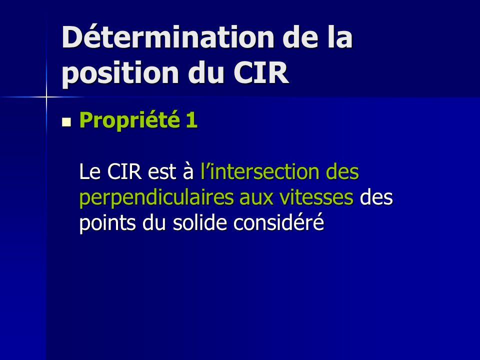 Détermination de la position du CIR