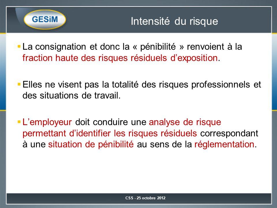 Intensité du risque La consignation et donc la « pénibilité » renvoient à la fraction haute des risques résiduels d'exposition.