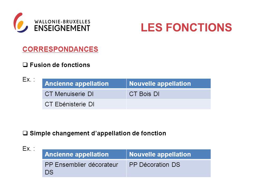 LES FONCTIONS CORRESPONDANCES Fusion de fonctions Ex. :