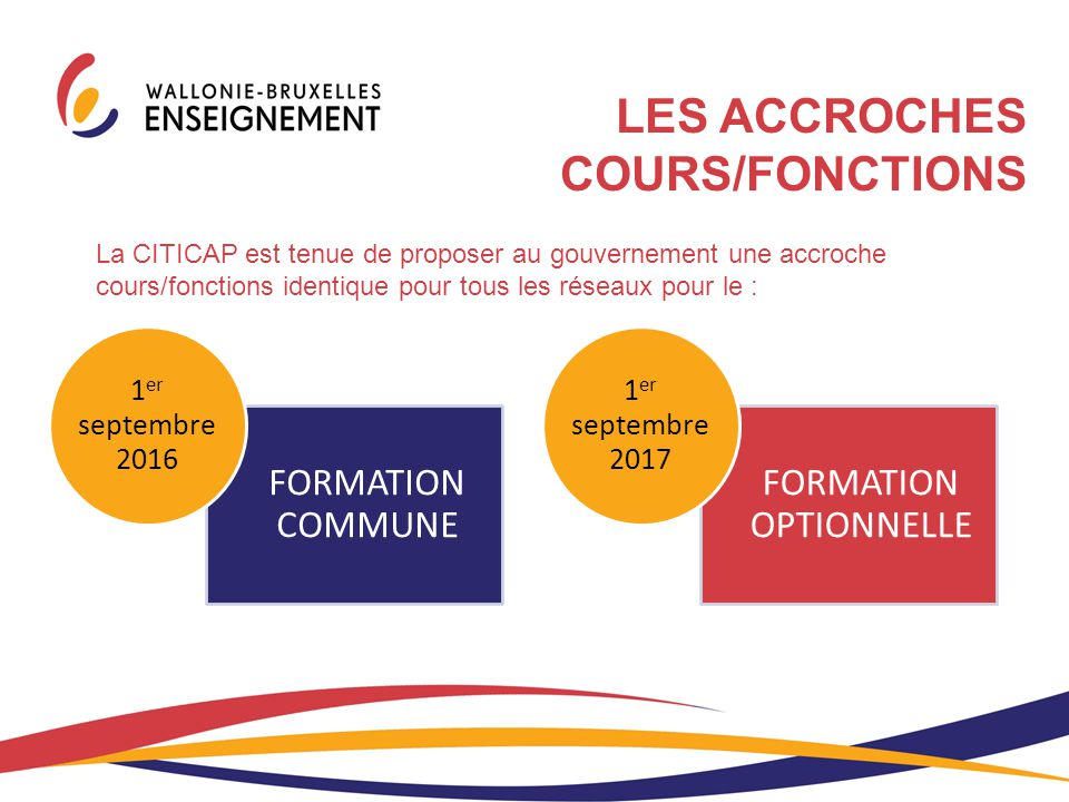 FORMATION OPTIONNELLE