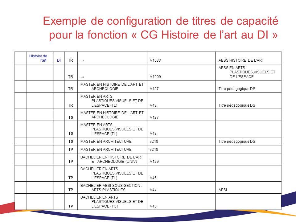 Exemple de configuration de titres de capacité pour la fonction « CG Histoire de l'art au DI »