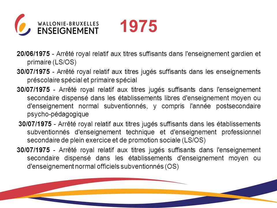 1975 20/06/1975 - Arrêté royal relatif aux titres suffisants dans l enseignement gardien et primaire (LS/OS)