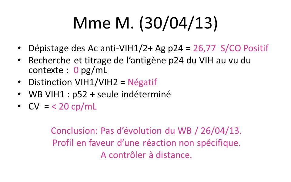 Mme M. (30/04/13) Dépistage des Ac anti-VIH1/2+ Ag p24 = 26,77 S/CO Positif.