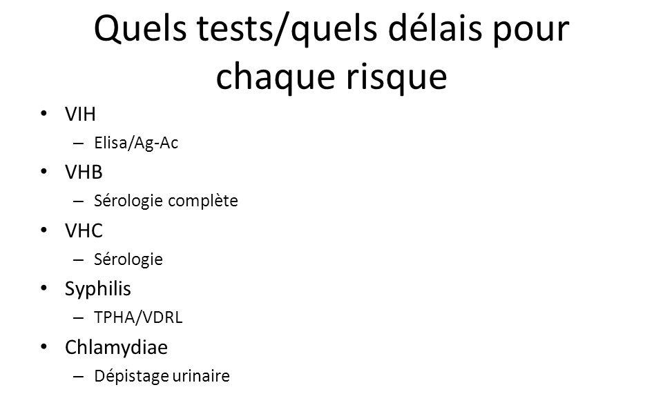 Quels tests/quels délais pour chaque risque