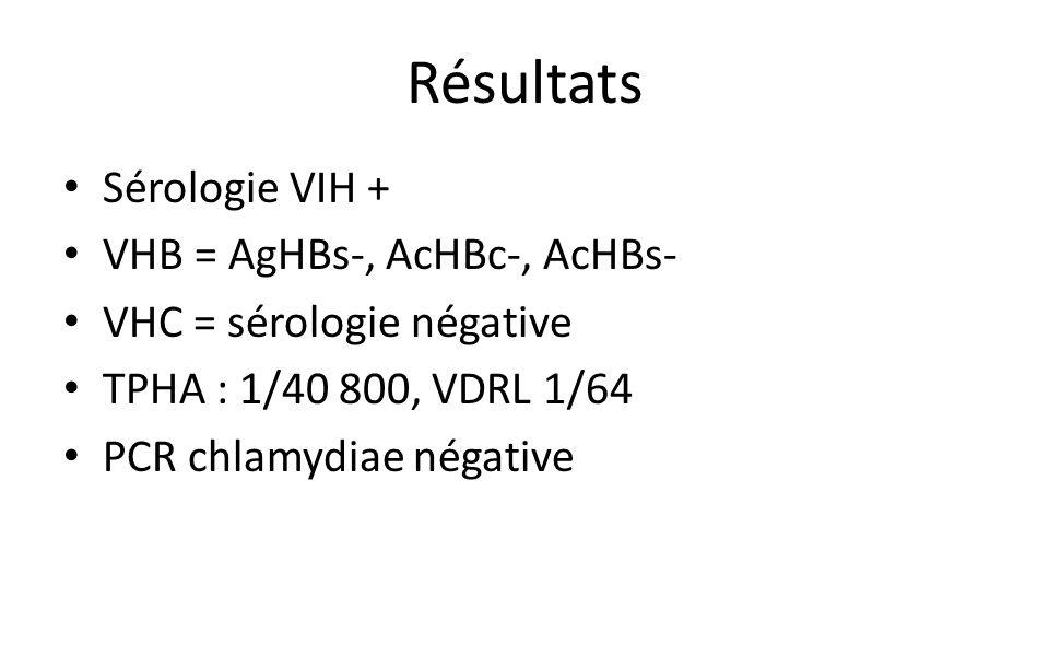 Résultats Sérologie VIH + VHB = AgHBs-, AcHBc-, AcHBs-