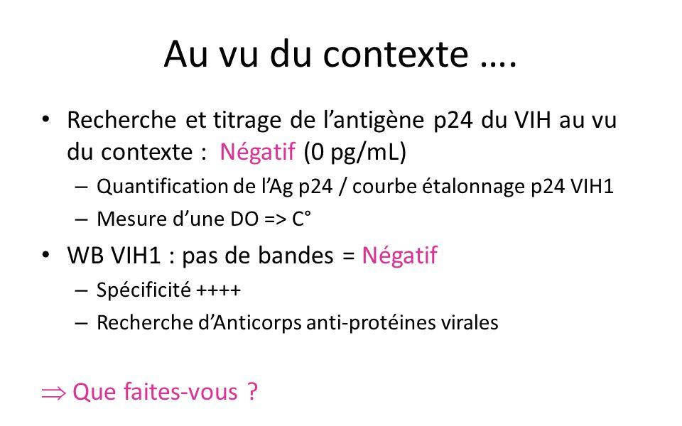 Au vu du contexte …. Recherche et titrage de l'antigène p24 du VIH au vu du contexte : Négatif (0 pg/mL)