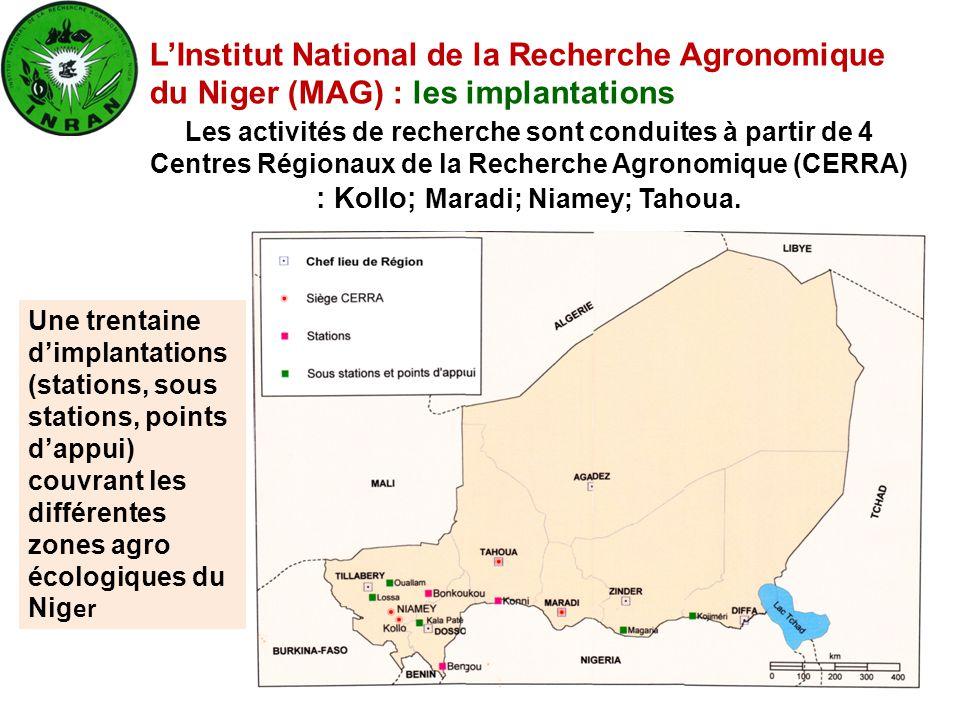 L'Institut National de la Recherche Agronomique du Niger (MAG) : les implantations