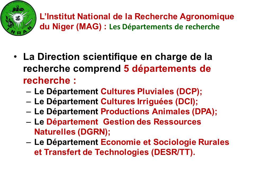 L'Institut National de la Recherche Agronomique du Niger (MAG) : Les Départements de recherche