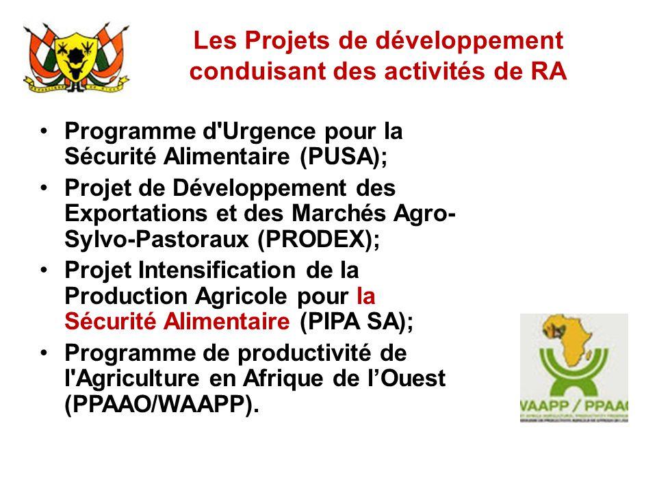 Les Projets de développement conduisant des activités de RA