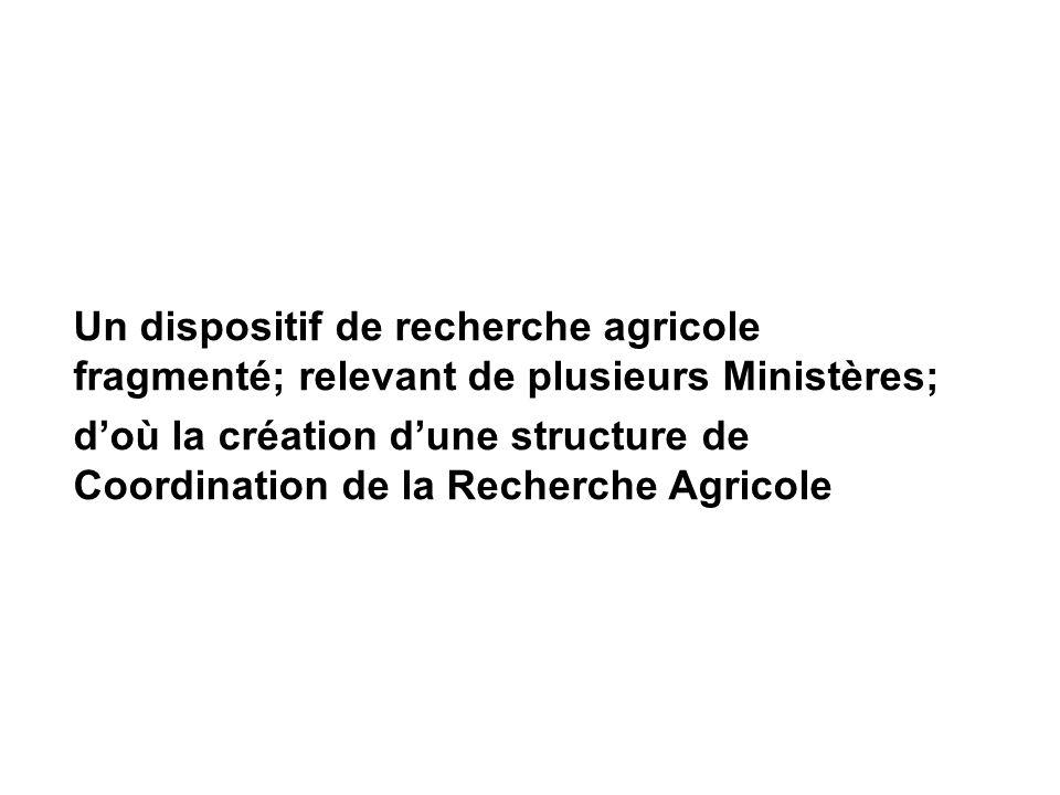 Un dispositif de recherche agricole fragmenté; relevant de plusieurs Ministères;
