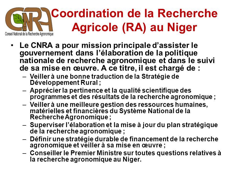 Coordination de la Recherche Agricole (RA) au Niger