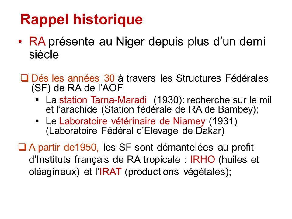 Rappel historique RA présente au Niger depuis plus d'un demi siècle