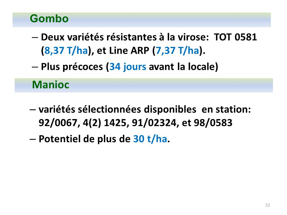 Gombo Deux variétés résistantes à la virose: TOT 0581 (8,37 T/ha), et Line ARP (7,37 T/ha). Plus précoces (34 jours avant la locale)