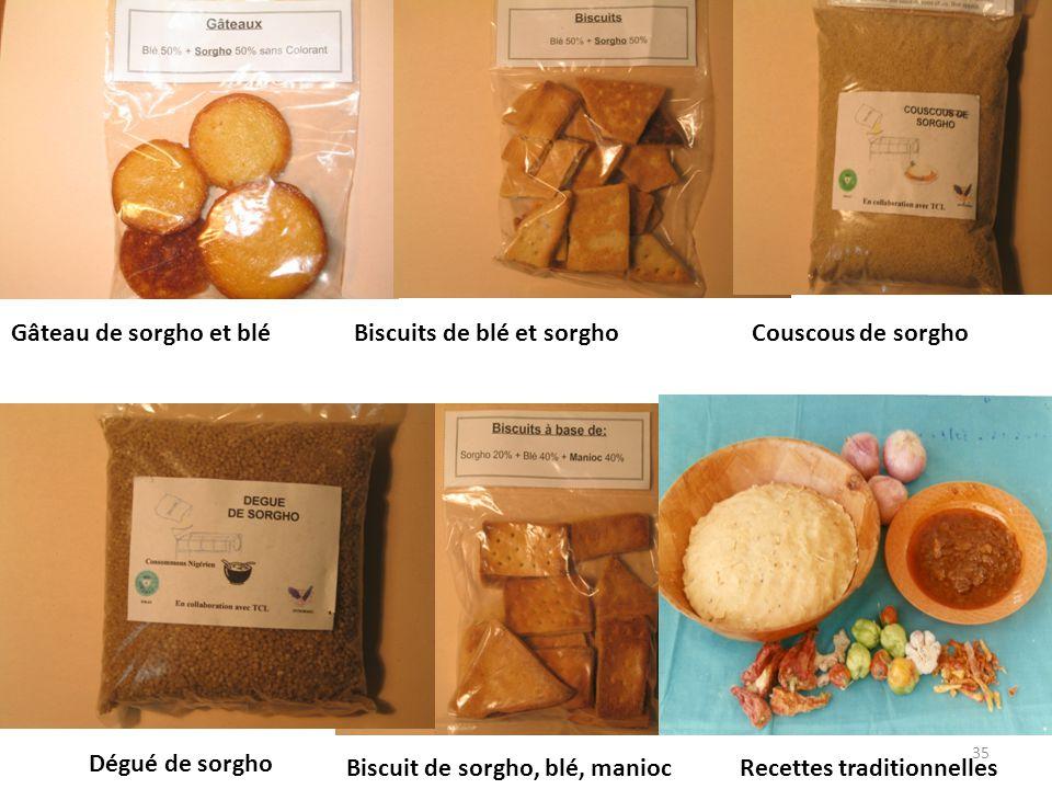 Gâteau de sorgho et blé Biscuits de blé et sorgho. Couscous de sorgho. Dégué de sorgho. Biscuit de sorgho, blé, manioc.