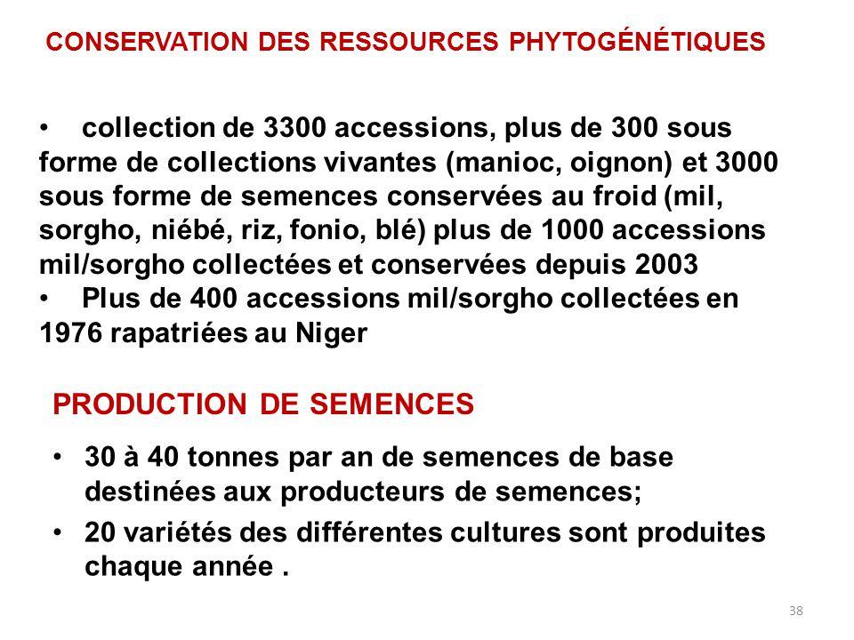 PRODUCTION DE SEMENCES
