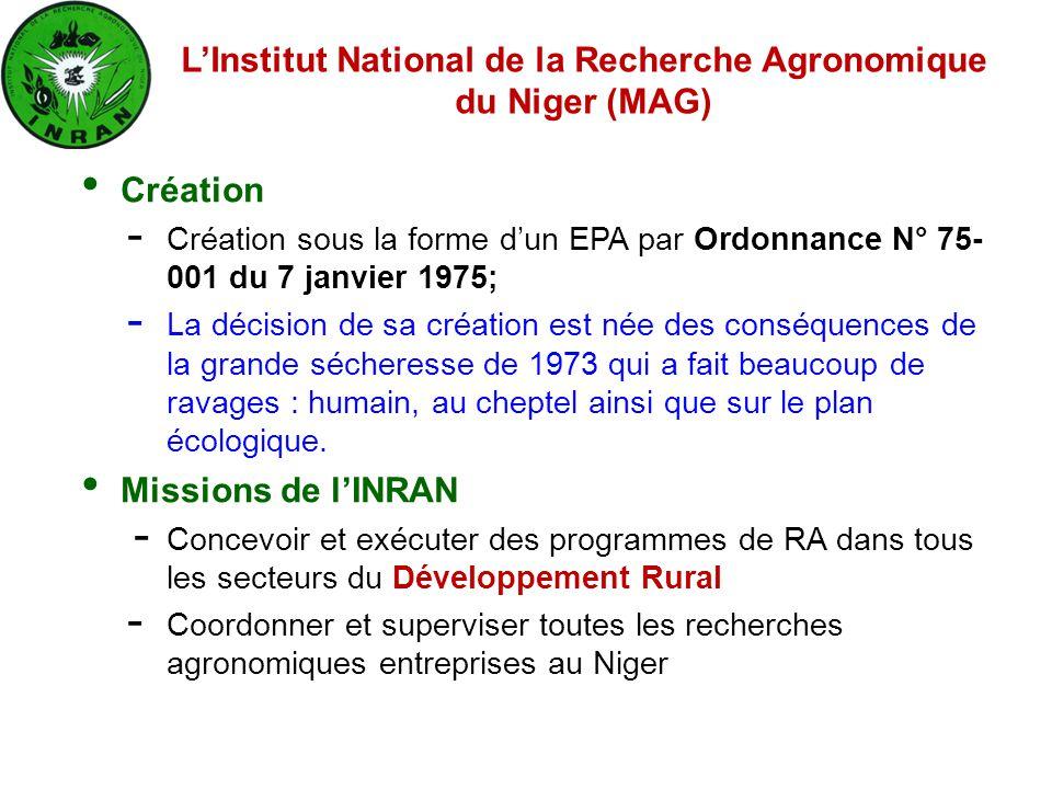L'Institut National de la Recherche Agronomique du Niger (MAG)