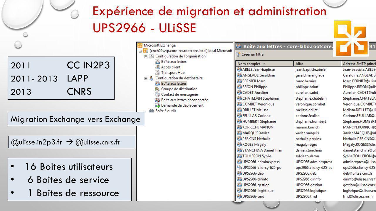 Expérience de migration et administration UPS2966 - ULiSSE