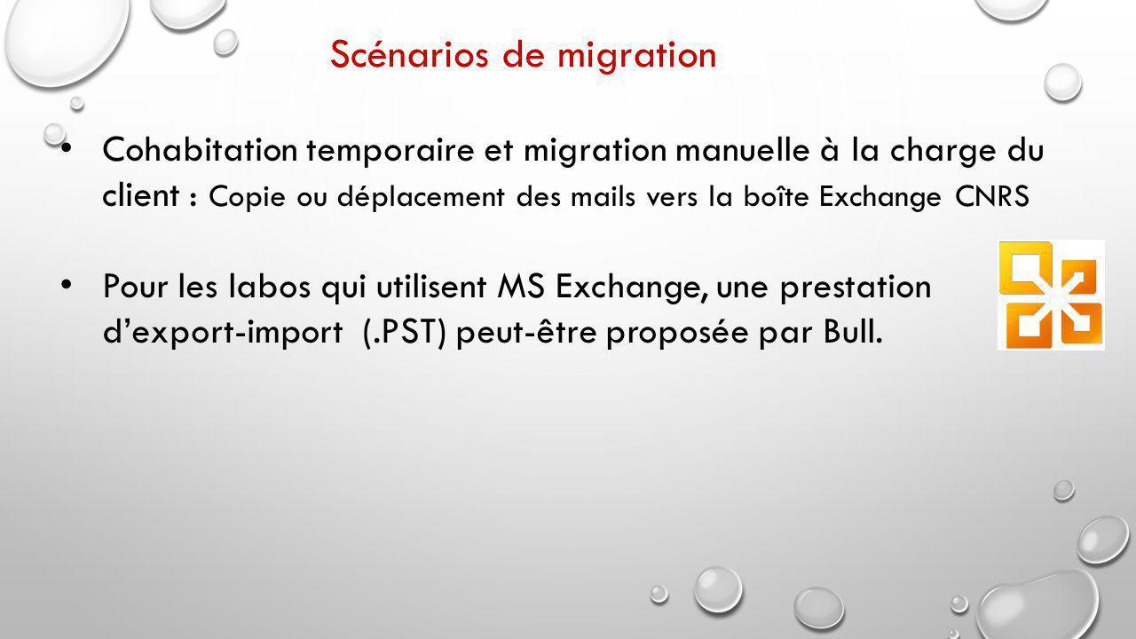 Scénarios de migration
